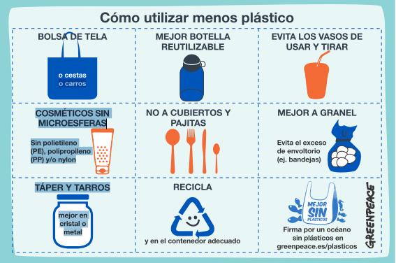 Resultado de imagen de plásticos